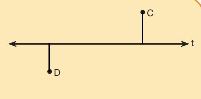 5. Sınıf Matematik Ders Kitabı Çözümleri ve Cevapları Sayfa 221-1 MEB Yayınları