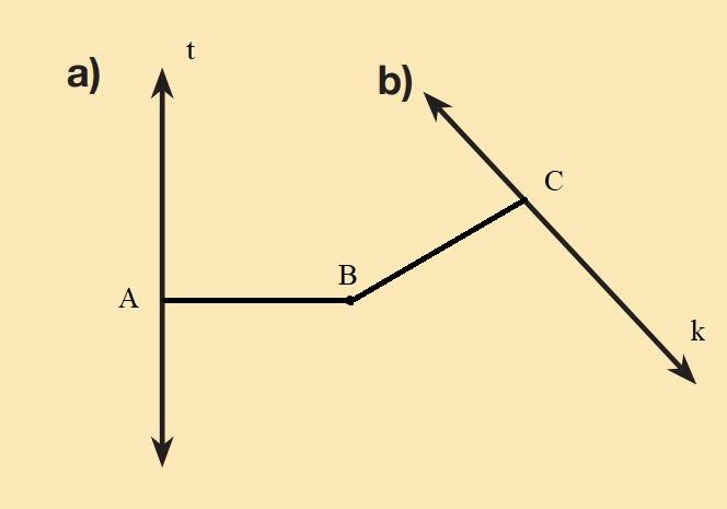 5. Sınıf Matematik Ders Kitabı Çözümleri ve Cevapları Sayfa 221-2 MEB Yayınları