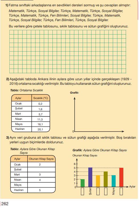 5. Sınıf Matematik Ders Kitabı Çözümleri ve Cevapları Sayfa 262 MEB Yayınları
