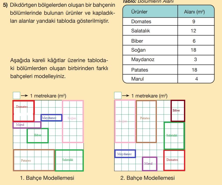 5. Sınıf Matematik Ders Kitabı Çözümleri ve Cevapları Sayfa 295-5 MEB Yayınları