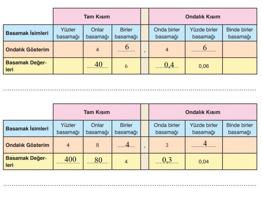 5. Sınıf Matematik Ders Kitabı Çözümleri ve Cevapları Sayfa 128-3 SDR Dikey Yayınları
