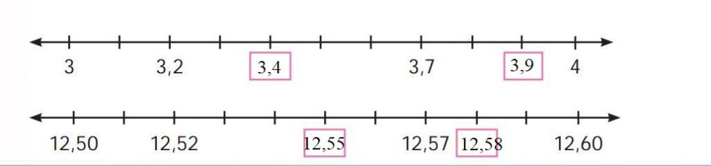 6. Sınıf Matematik Ders Kitabı Çözümleri ve Cevapları Sayfa 158-6 MEB Yayınları