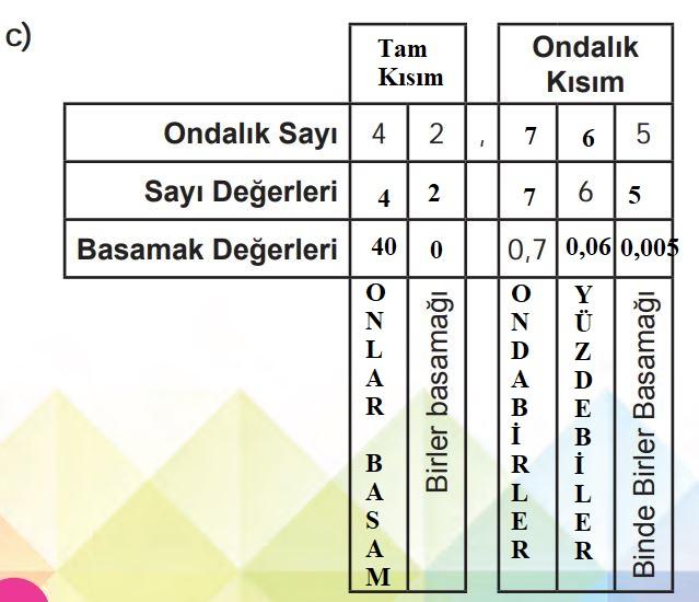 6. Sınıf Matematik Ders Kitabı Çözümleri ve Cevapları Sayfa 166-1-c MEB Yayınları