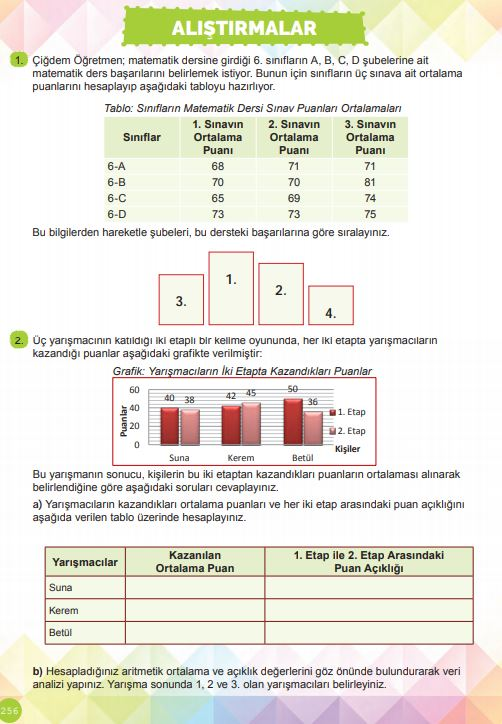 6. Sınıf Matematik Ders Kitabı Çözümleri ve Cevapları Sayfa 256 MEB Yayınları