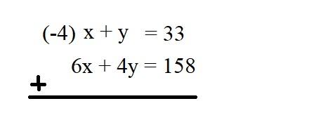 6. Sınıf Matematik Ders Kitabı Çözümleri ve Cevapları Sayfa 37-2-1 MEB Yayınları