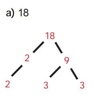 6. Sınıf Matematik Ders Kitabı Çözümleri ve Cevapları Sayfa 66-1-a MEB Yayınları