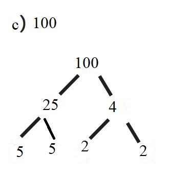 6. Sınıf Matematik Ders Kitabı Çözümleri ve Cevapları Sayfa 66-1-c MEB Yayınları