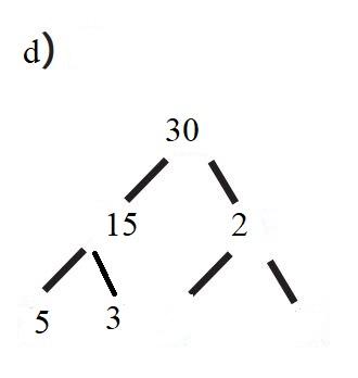 6. Sınıf Matematik Ders Kitabı Çözümleri ve Cevapları Sayfa 66-1-d MEB Yayınları