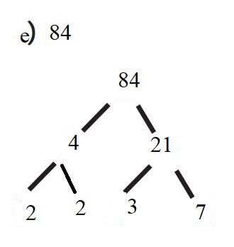6. Sınıf Matematik Ders Kitabı Çözümleri ve Cevapları Sayfa 66-1-e MEB Yayınları