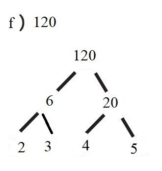 6. Sınıf Matematik Ders Kitabı Çözümleri ve Cevapları Sayfa 66-1-f MEB Yayınları