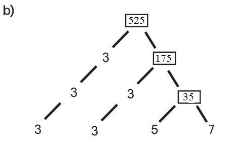6. Sınıf Matematik Ders Kitabı Çözümleri ve Cevapları Sayfa 67-2-b MEB Yayınları