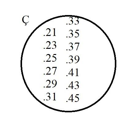 6. Sınıf Matematik Ders Kitabı Çözümleri ve Cevapları Sayfa 68-2-ç Öğün Yayınları