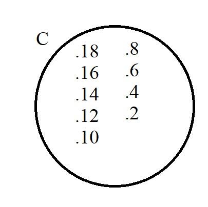 6. Sınıf Matematik Ders Kitabı Çözümleri ve Cevapları Sayfa 68-2-c Öğün Yayınları