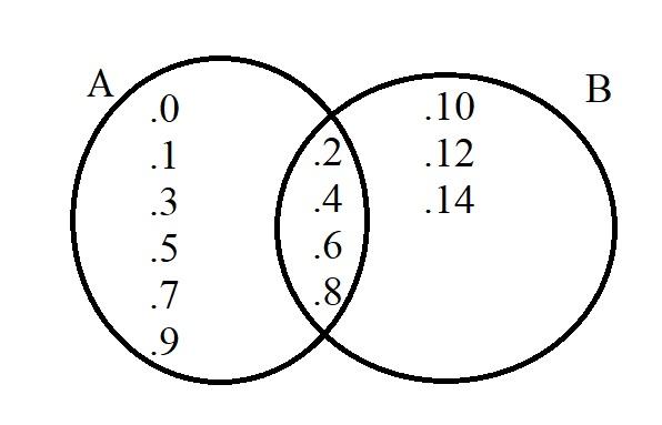 6. Sınıf Matematik Ders Kitabı Çözümleri ve Cevapları Sayfa 68-5 Öğün Yayınları