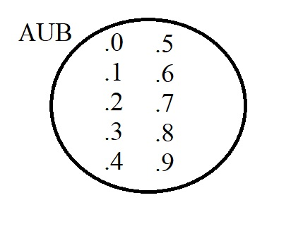 6. Sınıf Matematik Ders Kitabı Çözümleri ve Cevapları Sayfa 73-42 Öğün Yayınları