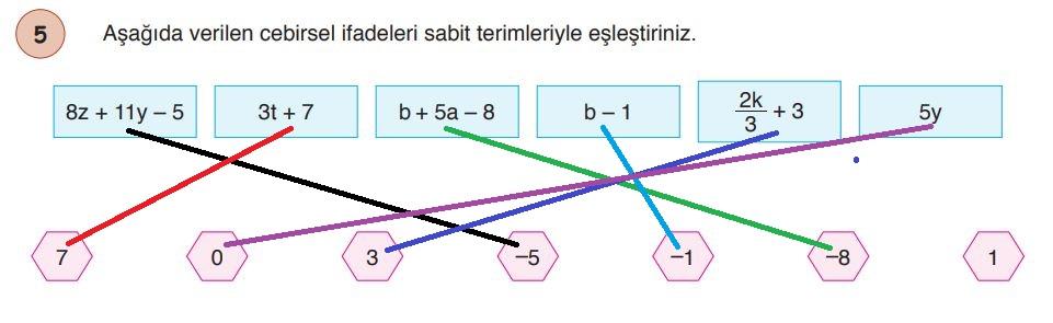 6. Sınıf Matematik Ders Kitabı Çözümleri ve Cevapları Sayfa 193-5 Öğün Yayınları