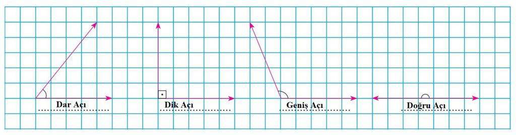 6. Sınıf Matematik Ders Kitabı Çözümleri ve Cevapları Sayfa 232-3 Öğün Yayınları