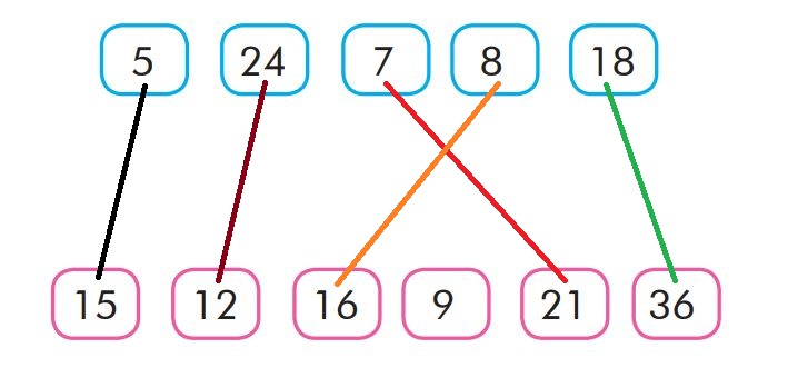 6. Sınıf Matematik Ders Kitabı Çözümleri ve Cevapları Sayfa 31-3 MEB Yayınları