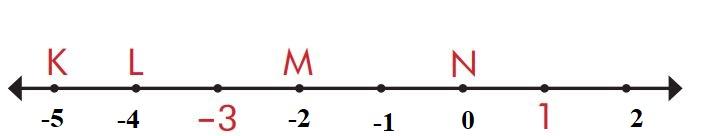 6. Sınıf Matematik Ders Kitabı Çözümleri ve Cevapları Sayfa 56-6 MEB Yayınları