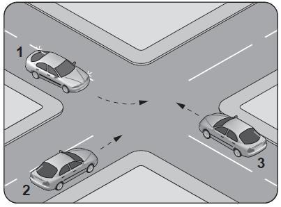 Şekildeki kontrolsüz kavşakta karşılaşan araçların geçiş hakkı sıralaması nasıl olmalıdır
