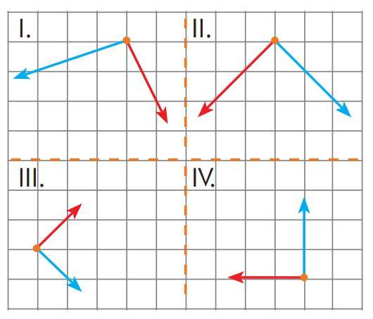 6. Sınıf Matematik Ders Kitabı Çözümleri ve Cevapları Sayfa 162-8 MEB Yayınları