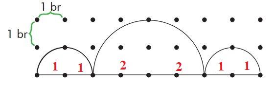 6. Sınıf Matematik Ders Kitabı Çözümleri ve Cevapları Sayfa 232-3 MEB Yayınları