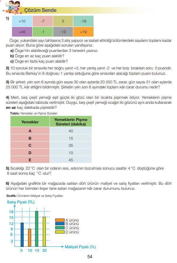 7. Sınıf Matematik Ders Kitabı Çözümleri ve Cevapları Sayfa 54 MEB Yayınları