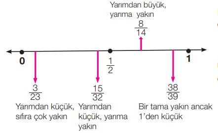 7. Sınıf Matematik Ders Kitabı Çözümleri ve Cevapları Sayfa 76-0 MEB Yayınları