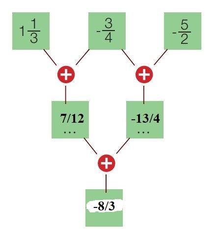 7. Sınıf Matematik Ders Kitabı Çözümleri ve Cevapları Sayfa 81-4 MEB Yayınları