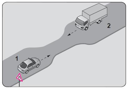 Şekildeki gibi eğimsiz iki yönlü dar yoldaki karşılaşmada 2 numaralı aracın sürücüsü ne yapmalıdır