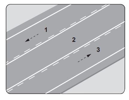 Şekildeki kara yolunda numaralandırılmış şeritlerden hangisi sadece geçme için kullanılır