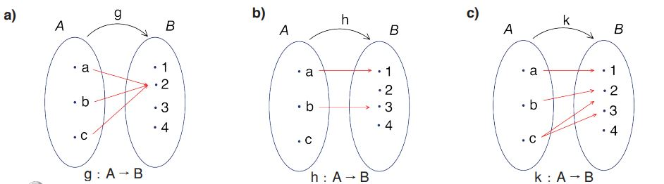 Meb Yayınları 10. Sınıf Matematik Ders Kitabı Çözümleri ve Cevapları Sayfa 82 - 2